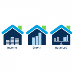 HomeUnion Categorizes Single Family Investment Properties as  Income, Growth or Balanced