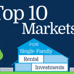 Here are America's Top Single Family Rental Markets