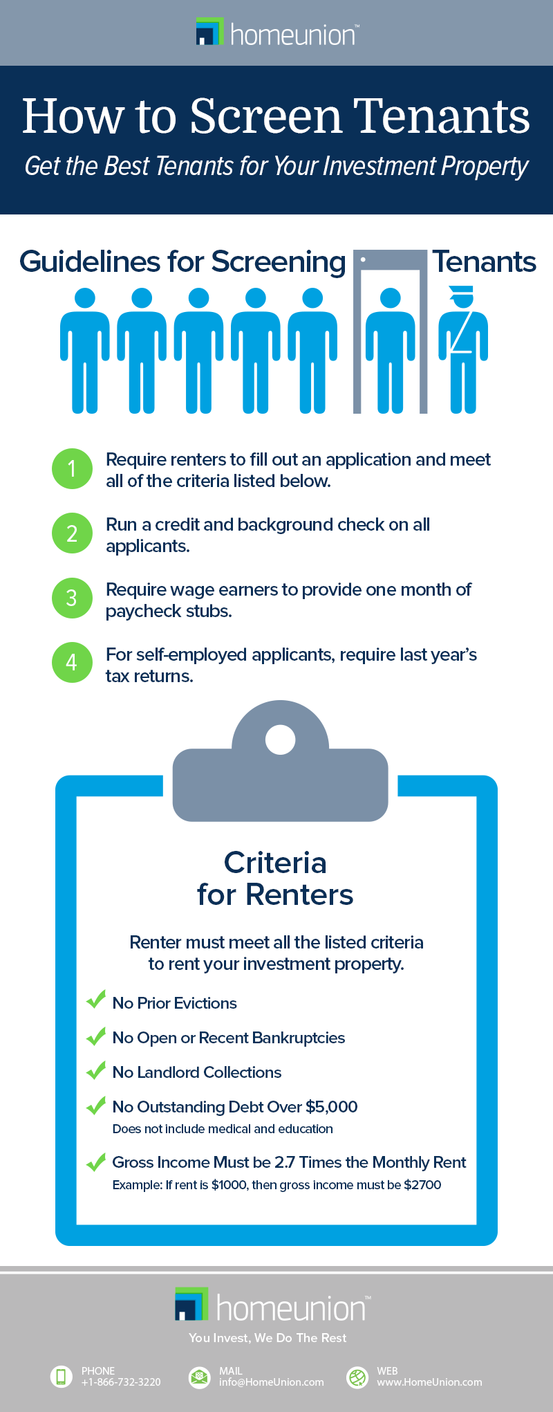 Infographic on Best Practices to Screen Tenants