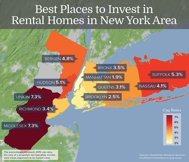 Best House Rental Site: New Jersey Great For Real Estate Investing