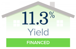 houses_with_financed_yield