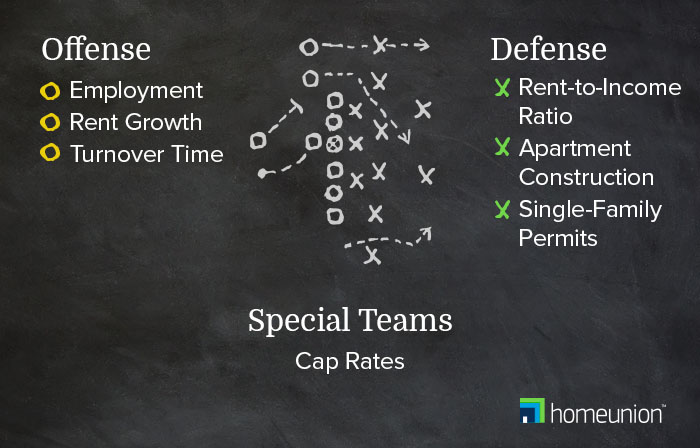 offense-defense-infographic