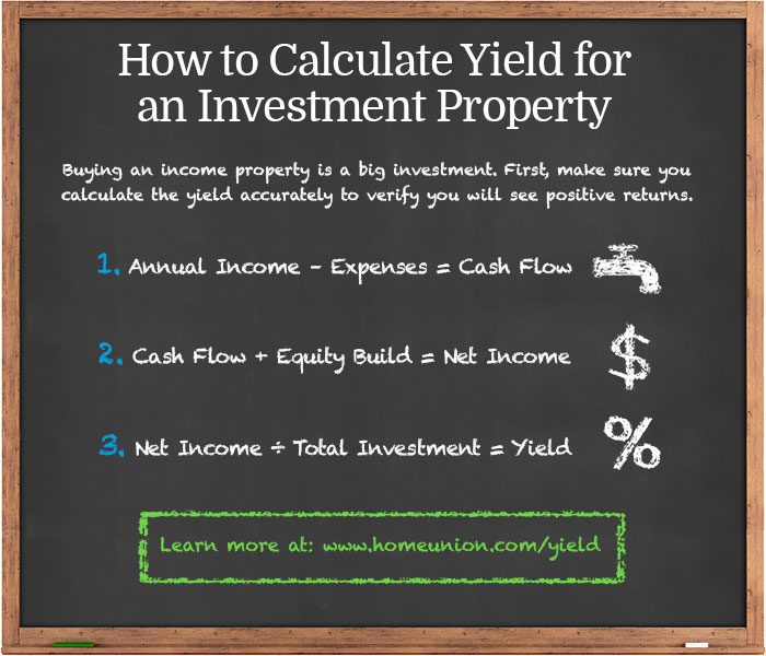 How to calculate the numbers on a rental property | net yield and.