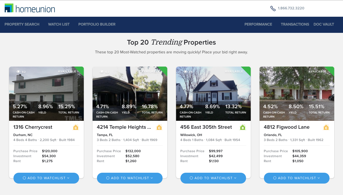 Top20TrendingProperties